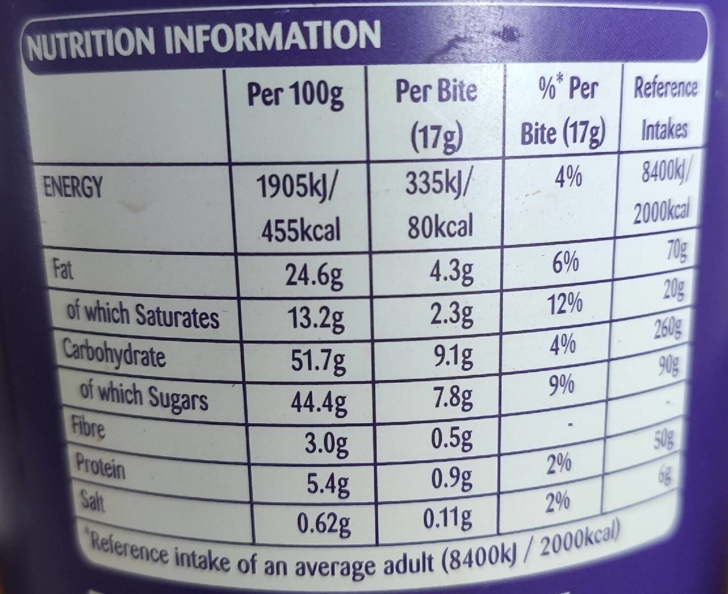 Cadburys Amaze Bites Double Chocolate 14 Bites - Nutrition facts - en