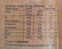 Schwartz Garlic / Mushroom 26g - Valori nutrizionali - fr