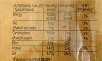 Creamy mild peppercorn sauce - Valori nutrizionali - en