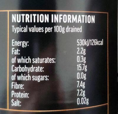 Chickpeas in water - Valori nutrizionali - en