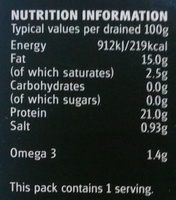 Sardines in sunflower oil - Nutrition facts