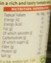 Baked Beans - Nutrition facts