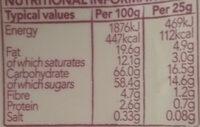 Dark Chocolate Cranberries - Nutrition facts