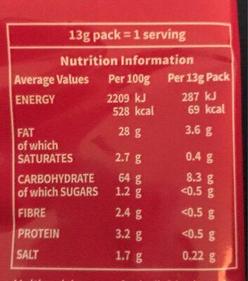 POM-BEAR Potato snacks - Nutrition facts - en