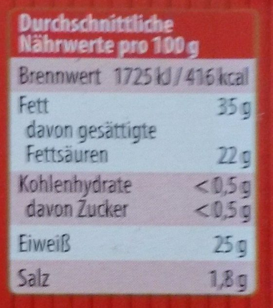 Cheddar - Informations nutritionnelles - de