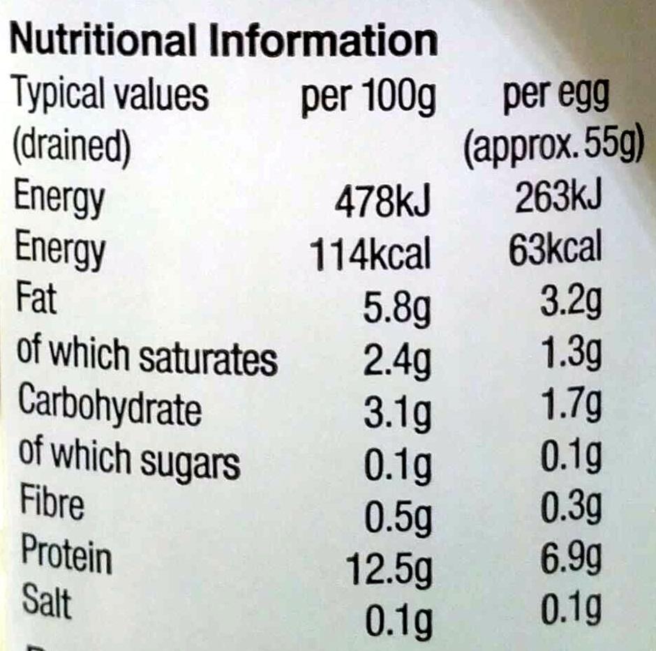 Pickled Eggs - Nutrition facts - en