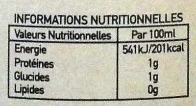 Rhum ambré - Nutrition facts
