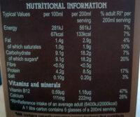 Chocolate Flavoured 1% Fat Milk - Nutrition facts - en