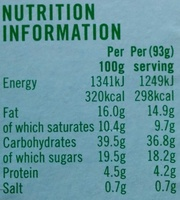 Velvety Cheesecake - Informations nutritionnelles - fr