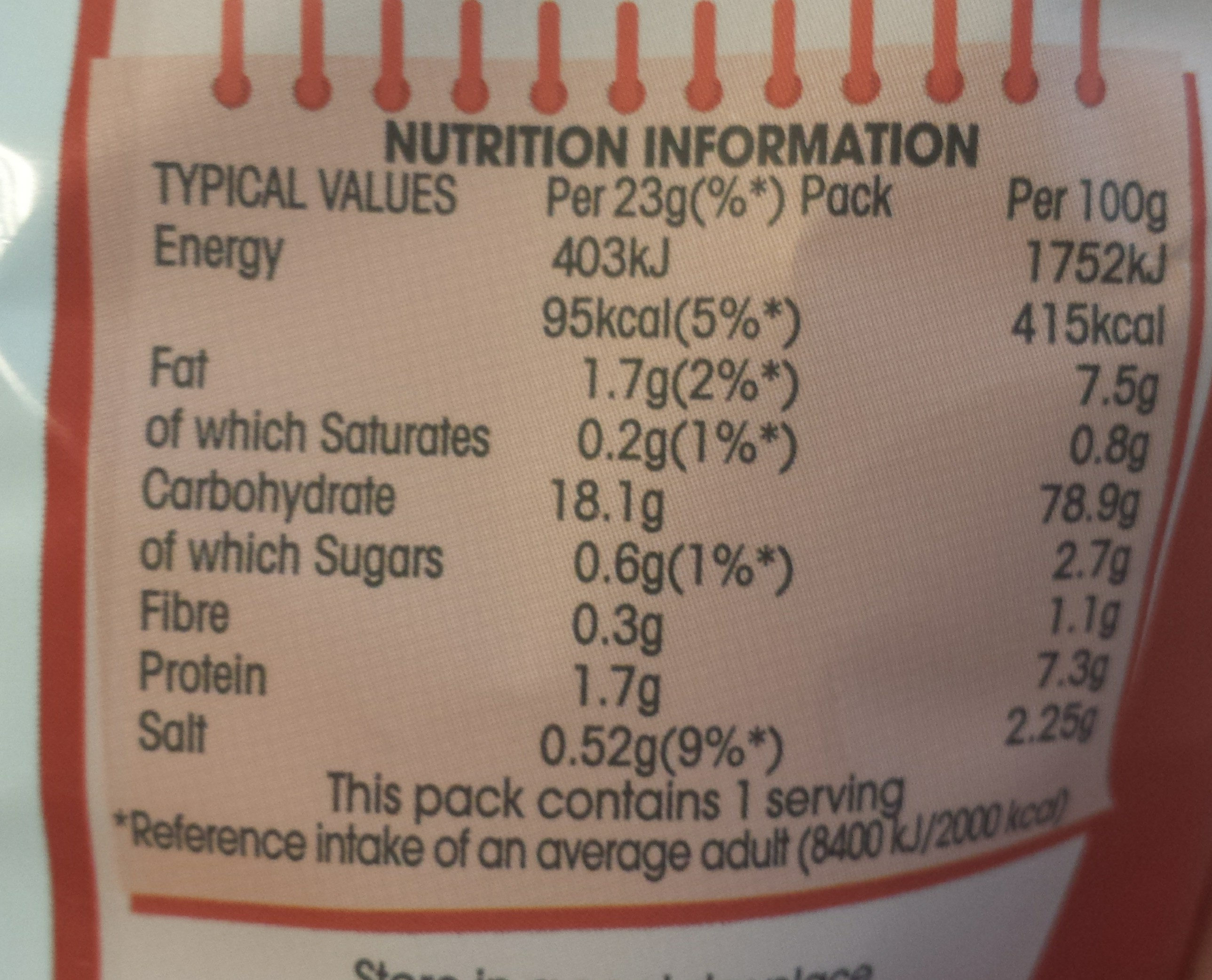 Kickin Sweet Chilli - Nutrition facts