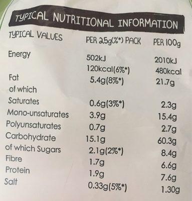 Sunbites sour cream and cracked black pepper - Informations nutritionnelles - en