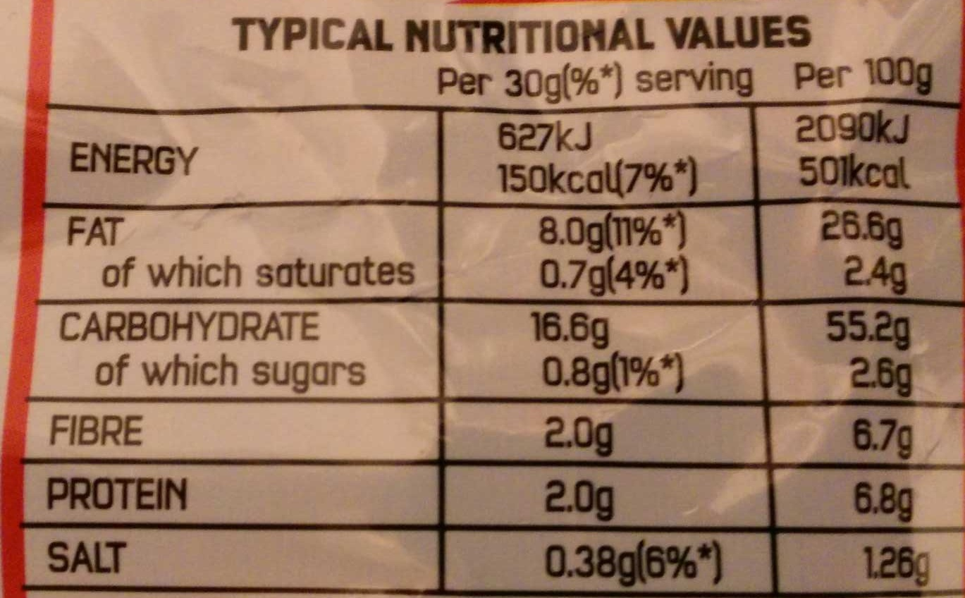 Roulette - Nutrition facts - en