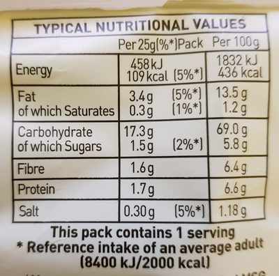 Oven Baked - Nutrition facts