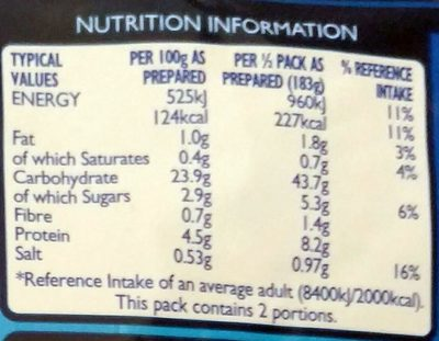 Pasta n sauce chicken'mushroom - Nutrition facts