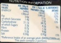 Pasta n Sauce - Cheese & Pancetta - Nutrition facts