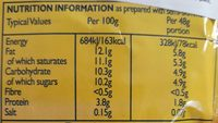 Dream Topping - Informations nutritionnelles - en