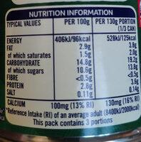 Devon Custard - Informations nutritionnelles - en