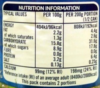Rice pudding - Nutrition facts - en