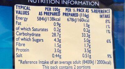 Super rice curry flavour - Valori nutrizionali - en