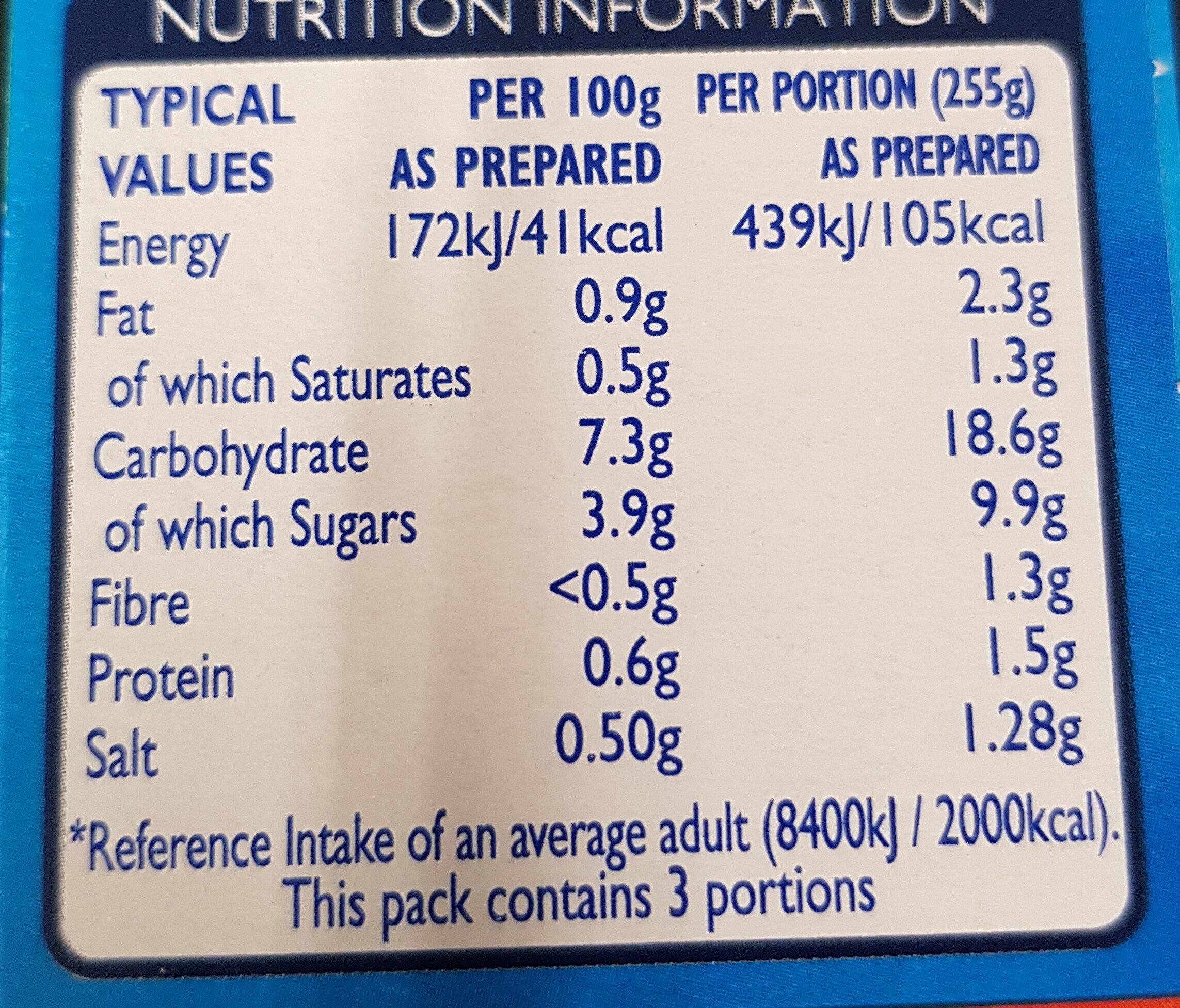 Instant tomato soup - Nutrition facts - en
