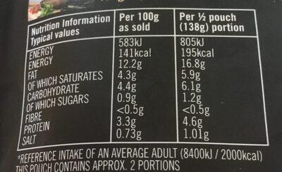 Pancetta & Smoked Garlic Carbonara Sauce - Nutrition facts - en