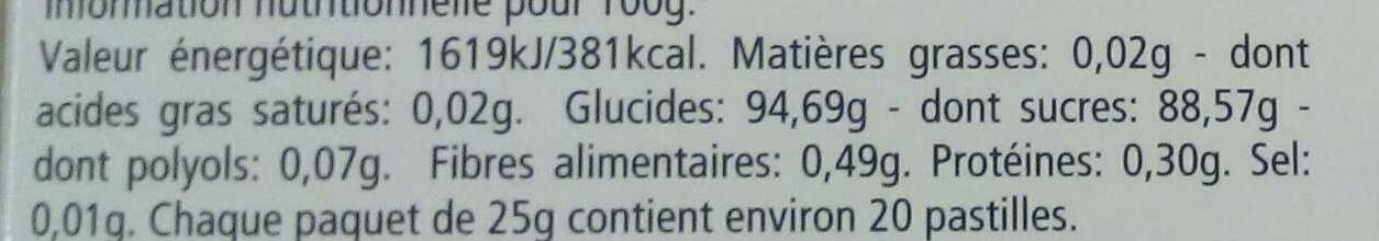 Pastilles menthol-eucalyptus - Nutrition facts