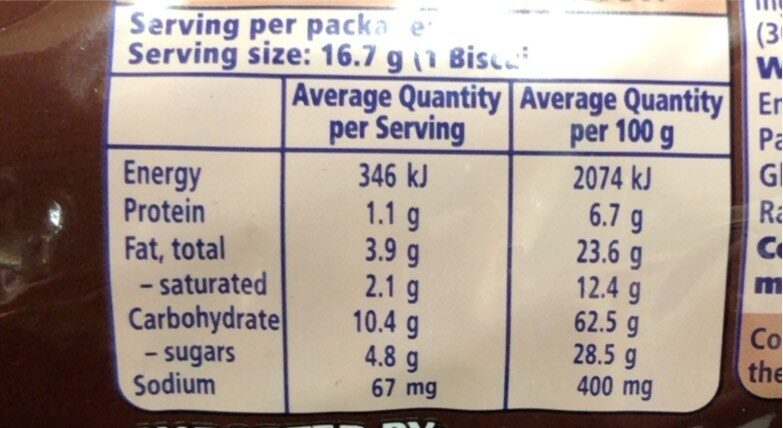 Digestives - Nutrition facts - en