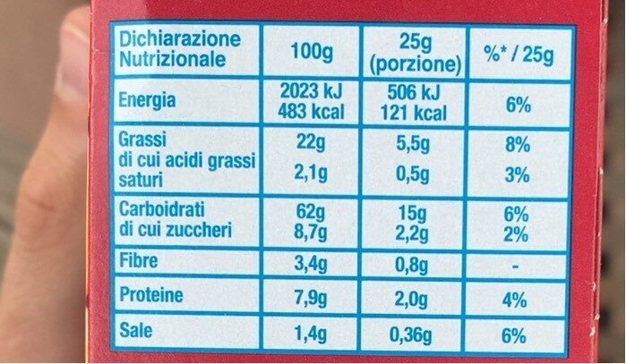Ritz - Nutrition facts - fr