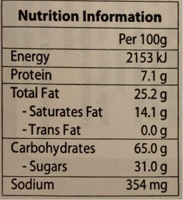 Digestive thins - Informations nutritionnelles - fr