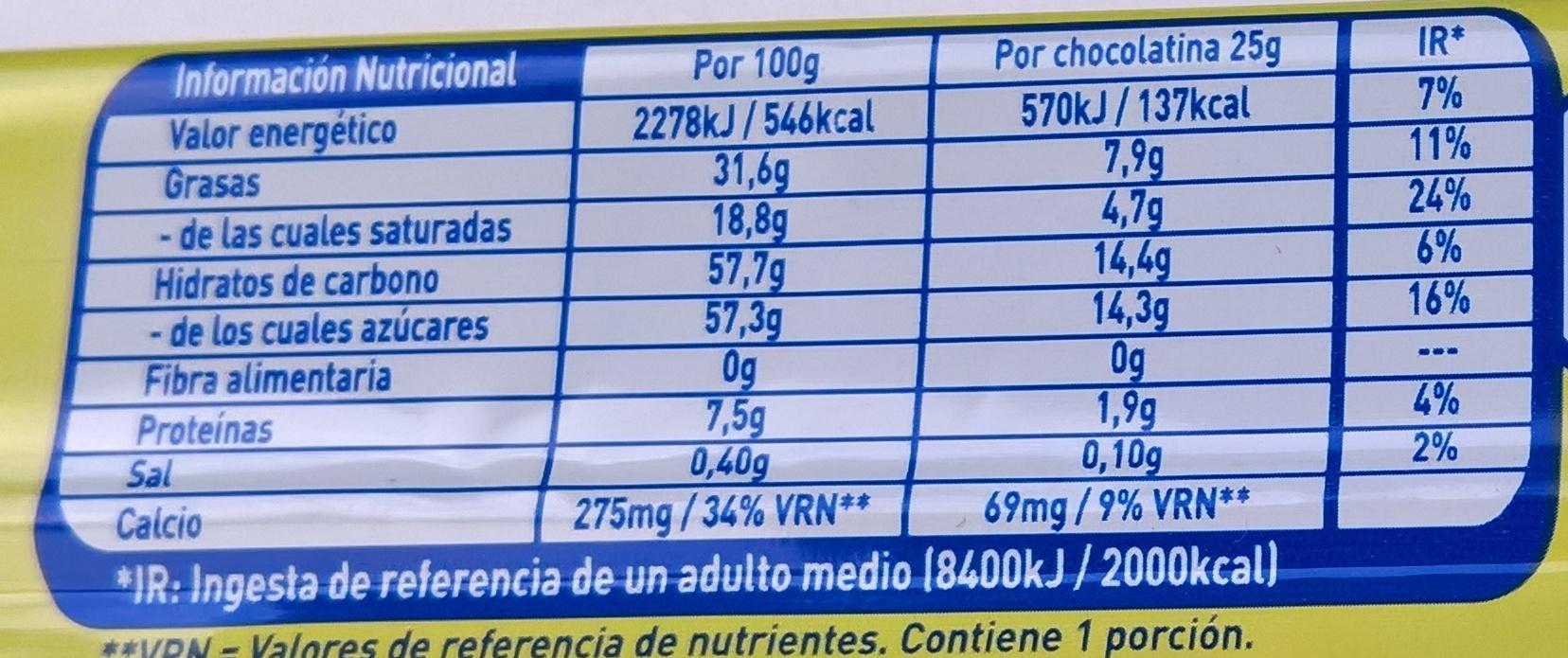 Milkybar - Informations nutritionnelles - es