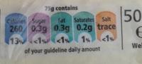 Arborio Risotto - Nutrition facts