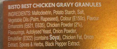 Best Chicken Gravy - Ingredients - en