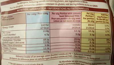 Oatbran granola - Nutrition facts