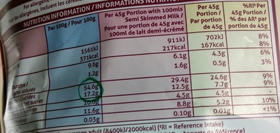 Oatbran muesli Cranberry & nut - Informations nutritionnelles - fr