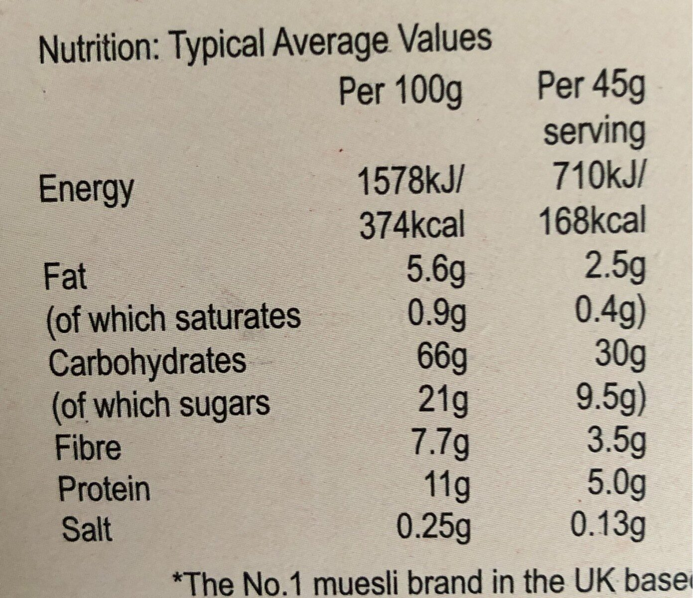 Original Swiss Style Muesli - Nutrition facts