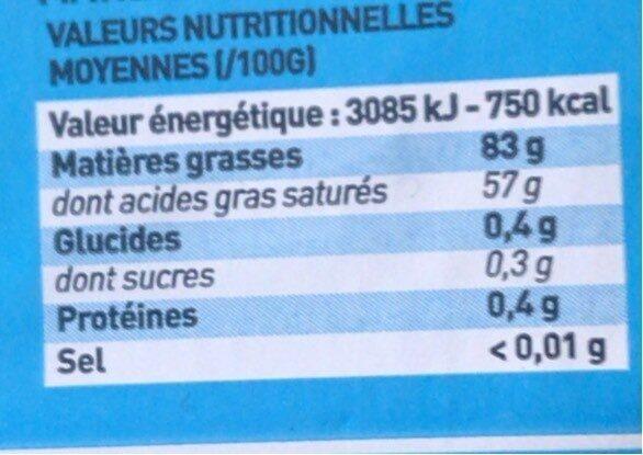 Chilli Jam - Nutrition facts - en
