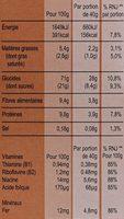 Minis - Céréales de blé complet choco - Nutrition facts - fr