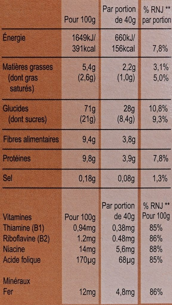Minis choco - Informations nutritionnelles