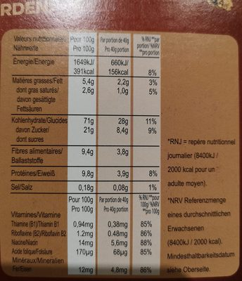 Minis Choco - Nutrition facts