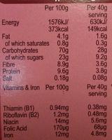 Crispy Minis Fruit & Nut - Nutrition facts