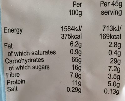 No Added Sugar Muesli - Nutrition facts