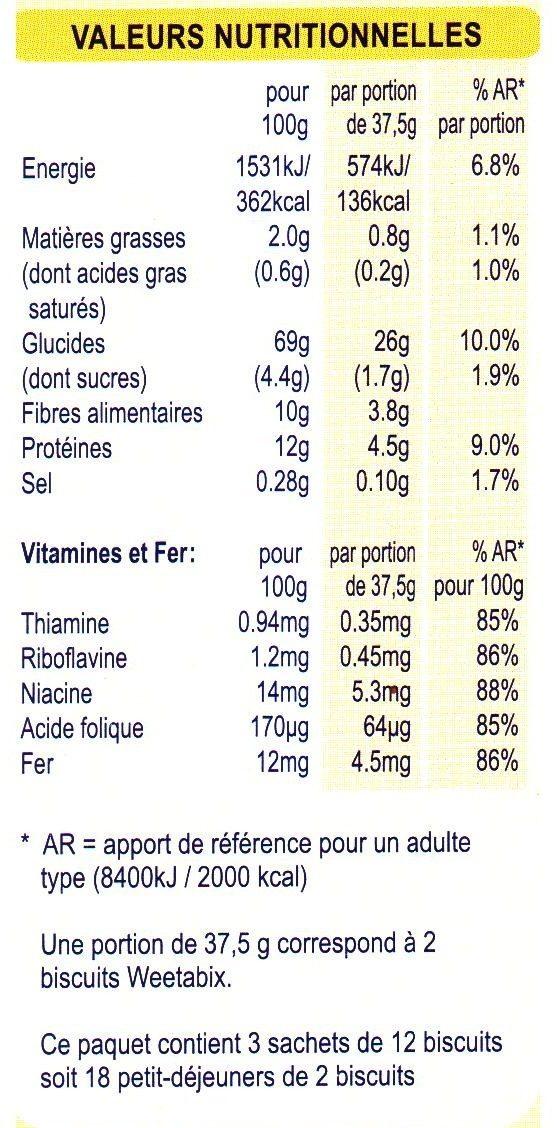 Weetabix - Información nutricional