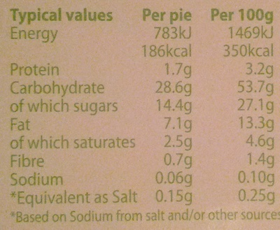 Lyons cakes - Nutrition facts