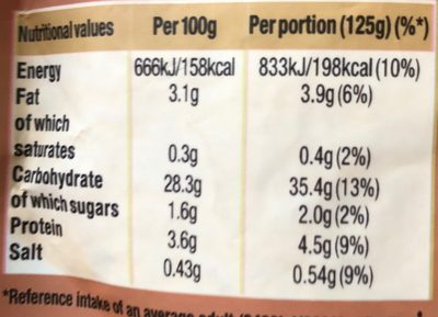 Mexican bean rice - Nutrition facts