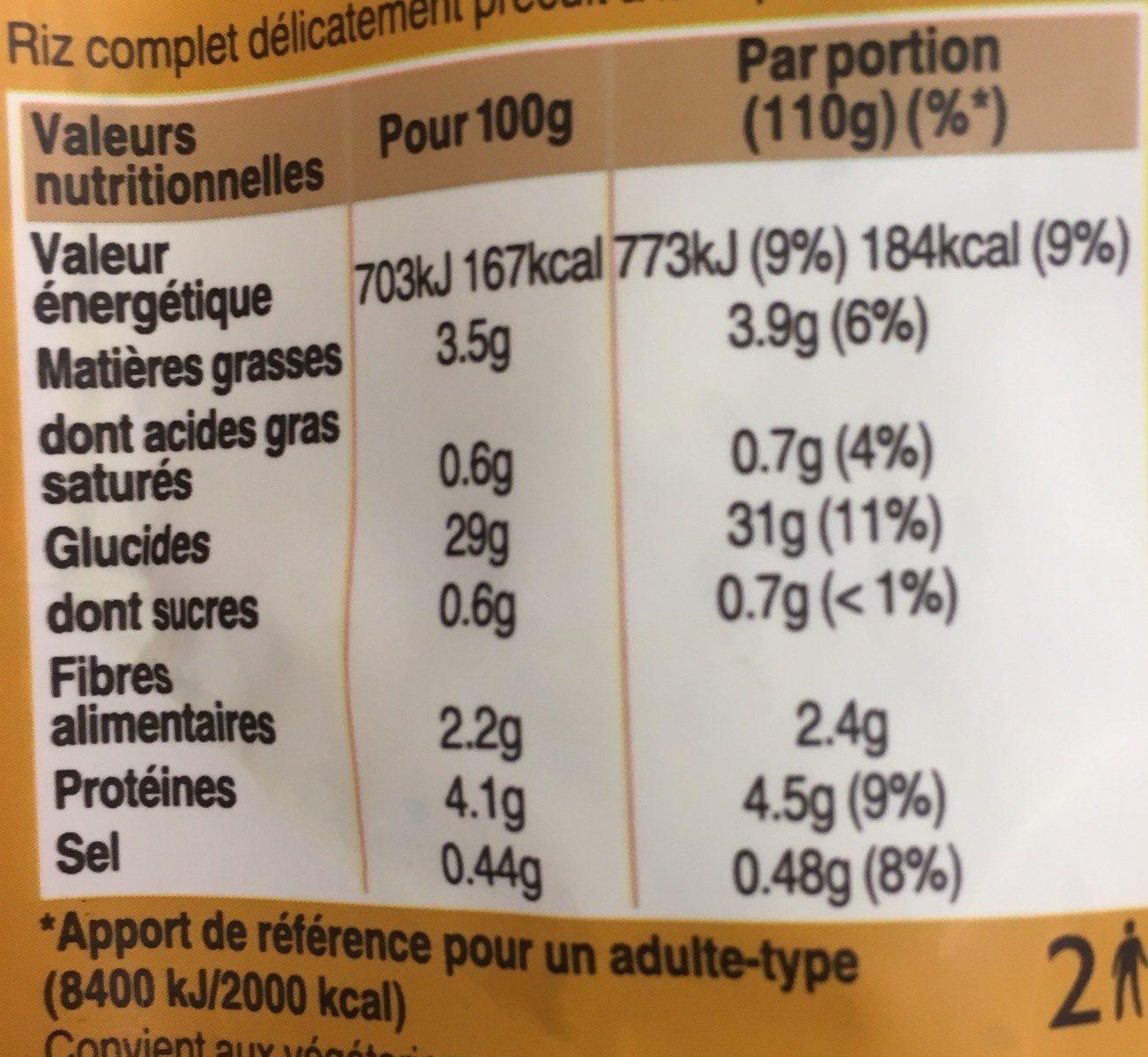 Riz et lentilles aux carottes - Informations nutritionnelles