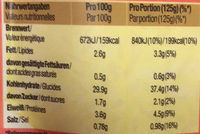 Express - Mexicain - Nutrition facts - fr