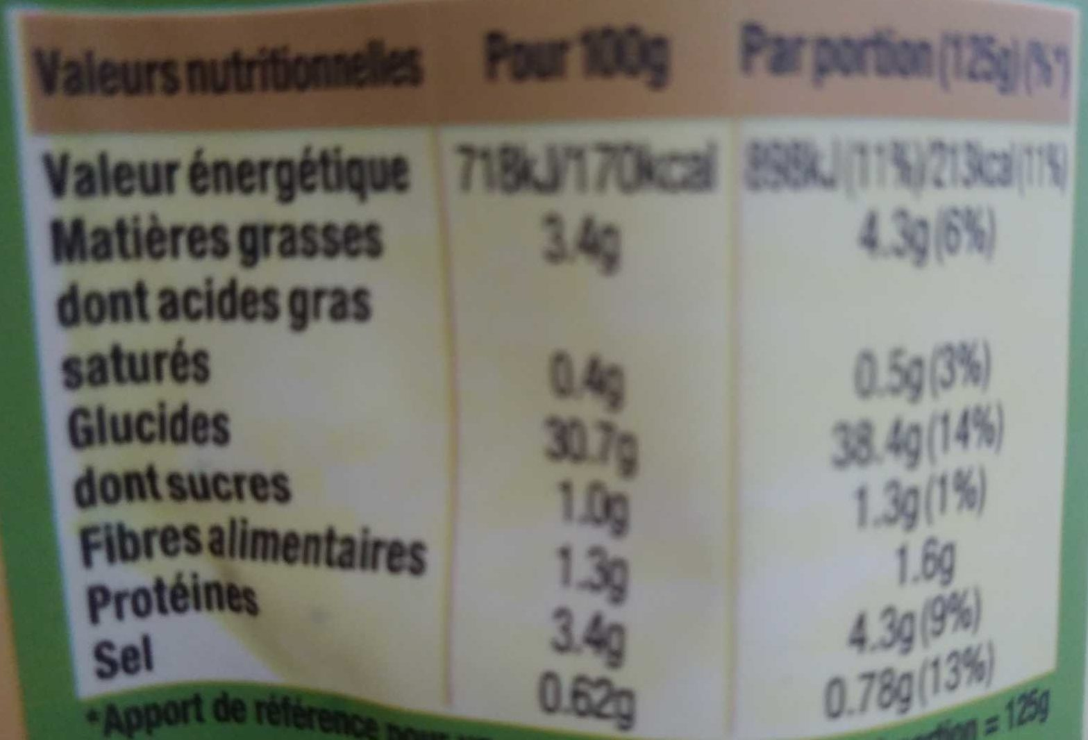 Riz Express indien - Nutrition facts