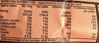 Fox's Dark Choco. Cookies Chunk - Nutrition facts