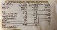Warburtons Old English Medium Sliced White Bread 400G - Nutrition facts - en