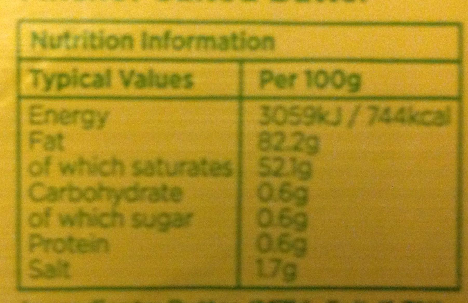 Anchor original butter - Nutrition facts - en